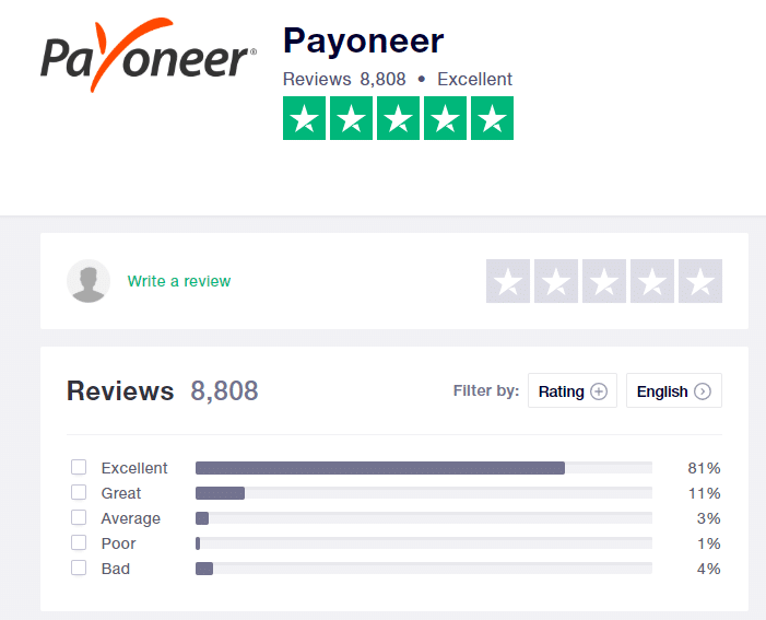 Payoneer review on Trustpilot