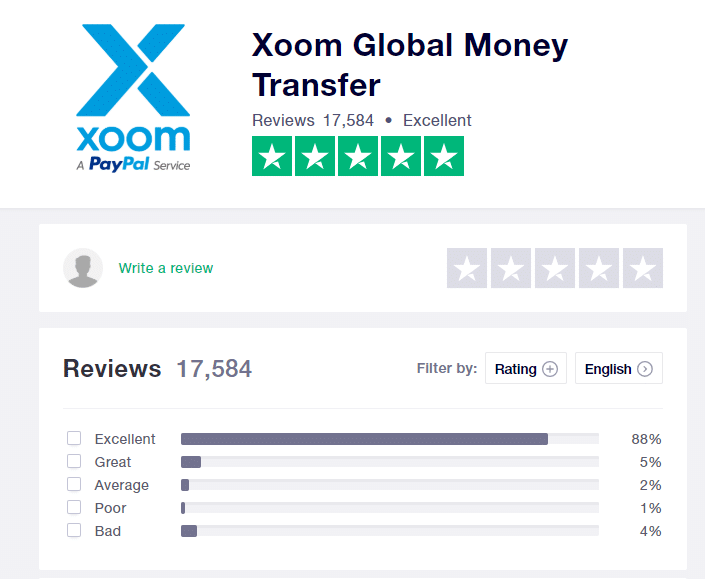 review of the Xoom money transfer app